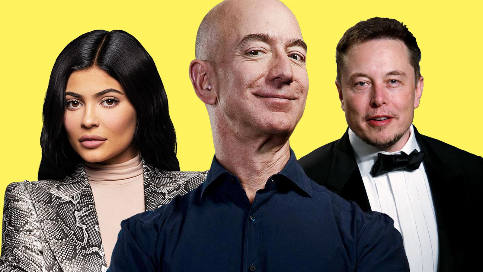 The 10 Richest People in the World in 2019